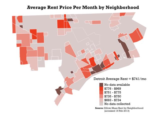 DET_rent