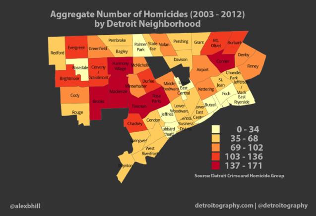 dpdcraig_homicide