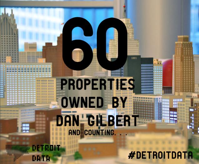 dan_gilbert_properties