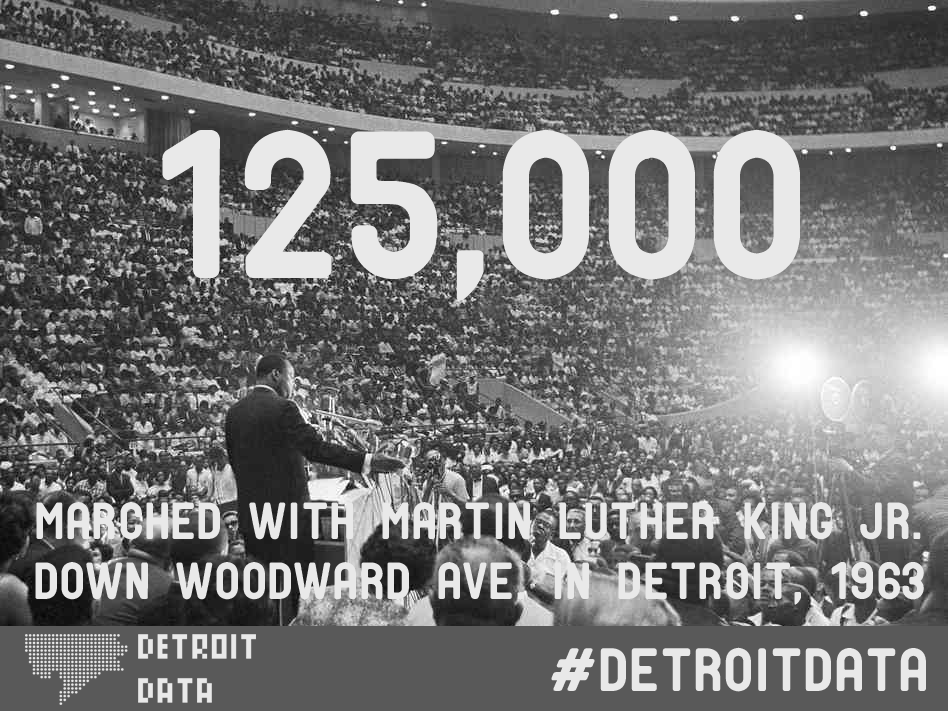 martin luther king speech at the great march on detroit june 1963