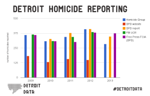 homicide_data