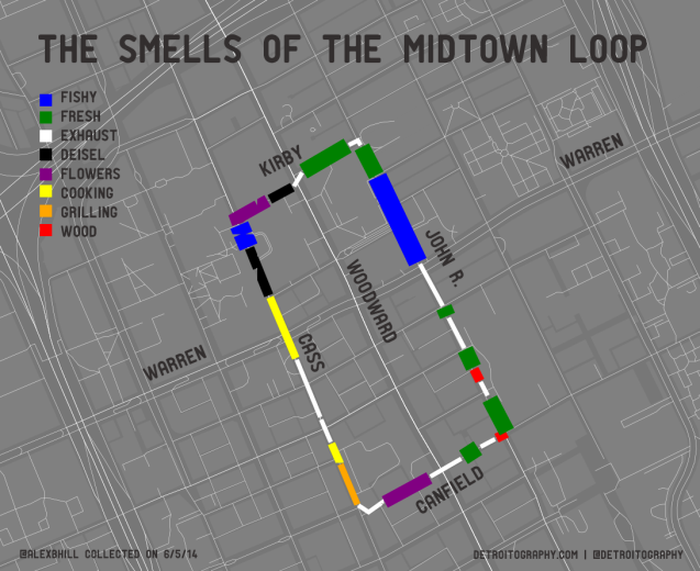 smells_midtown_loop