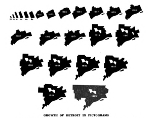 detroit-growth-pictograms