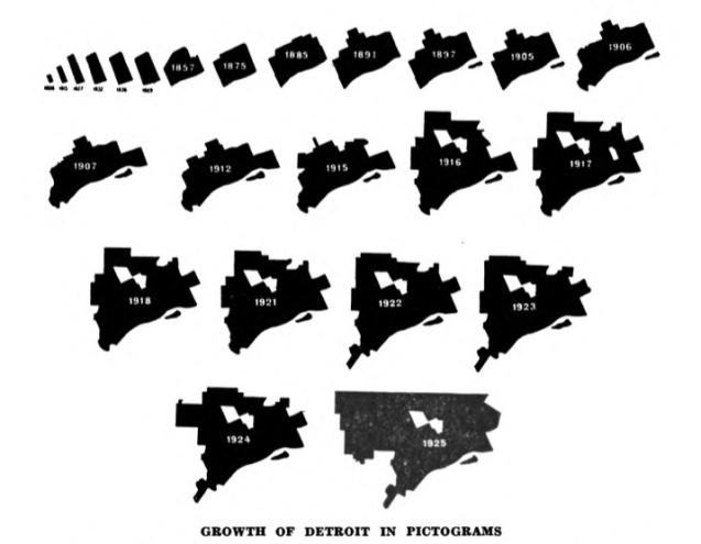 detroit-growth-pictograms