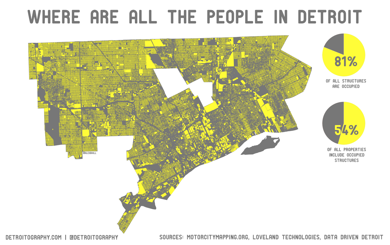 map where are all the people in detroit occupancy and foreclosure