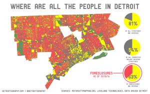 det-occupied-foreclosures2