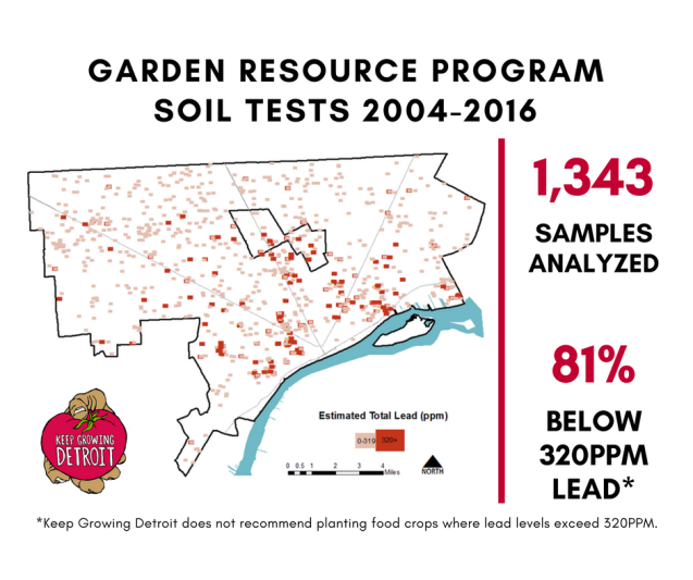 2016_KGD_Soil-Test-Map